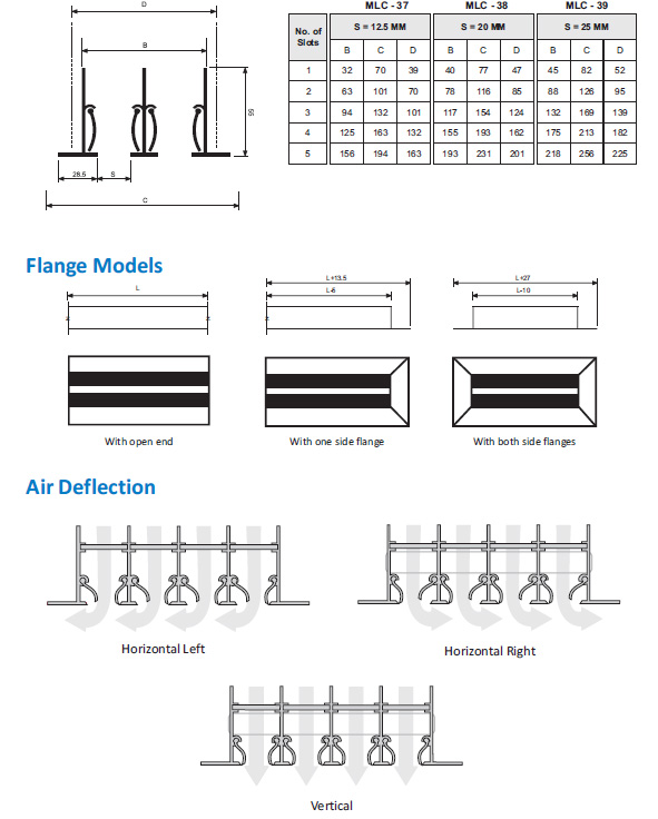 Linear Diffuser With Damper : Titus linear slot ceiling diffusers pranksenders